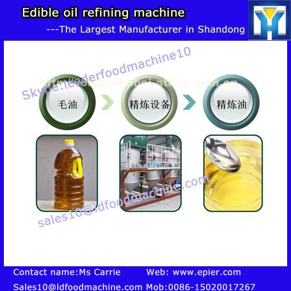 New condition crude oil refinery plant peanut palm sunflower oil refining machine #1 image