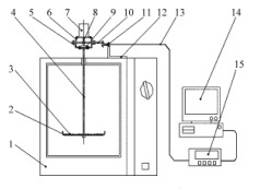 Application of Microwave Drying Technology in Food Industry