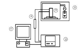 Study on drying technology of pistil Camellia